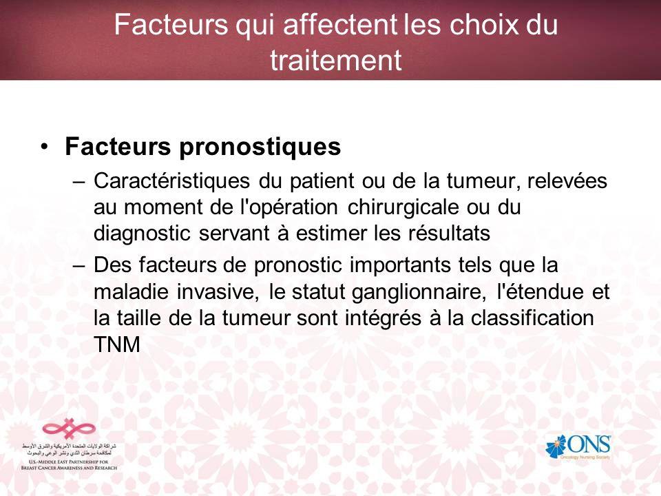 Facteurs qui affectent les choix du traitement Facteurs pronostiques –Caractéristiques du patient ou de la tumeur, relevées au moment de l'opération c