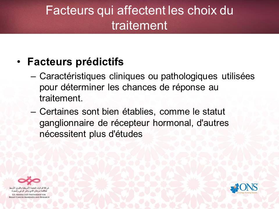 Facteurs qui affectent les choix du traitement Facteurs prédictifs –Caractéristiques cliniques ou pathologiques utilisées pour déterminer les chances
