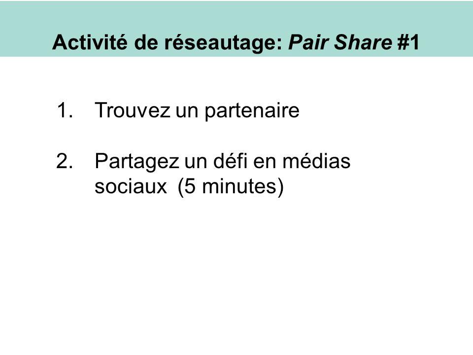 1.Trouvez un partenaire 2.Partagez un défi en médias sociaux (5 minutes) Activité de réseautage: Pair Share #1