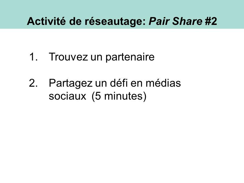 1.Trouvez un partenaire 2.Partagez un défi en médias sociaux (5 minutes) Activité de réseautage: Pair Share #2