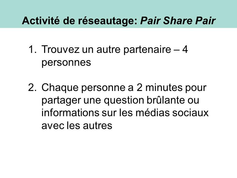 1.Trouvez un autre partenaire – 4 personnes 2.Chaque personne a 2 minutes pour partager une question brûlante ou informations sur les médias sociaux avec les autres Activité de réseautage: Pair Share Pair