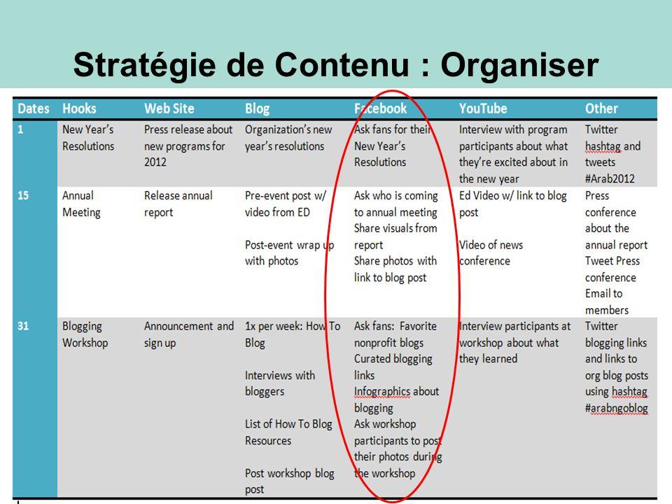 Stratégie de Contenu : Organiser