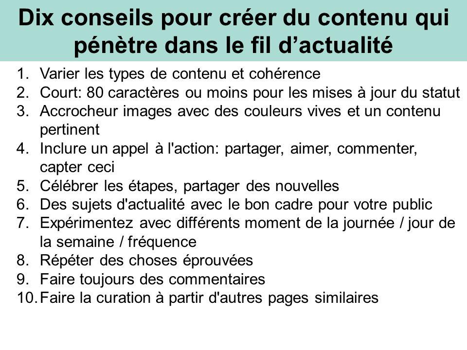 Variété de formats: Photos, Vidéos, Mises à jour de statut, Liens Photos Status Updates Videos Annotated Links Questions