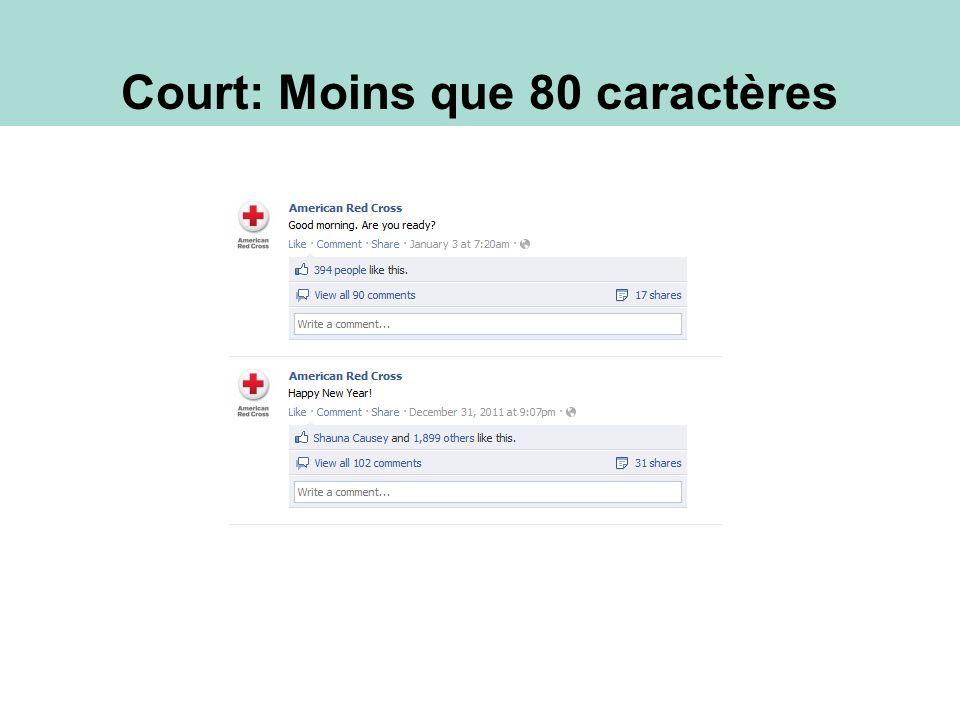 Court: Moins que 80 caractères