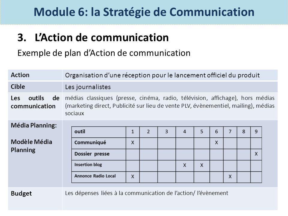 Exercice 2 sur la page 63 du manuel Des participantes: Définissez les 3 niveaux de votre stratégie de communication Module 6: la Stratégie de Communication