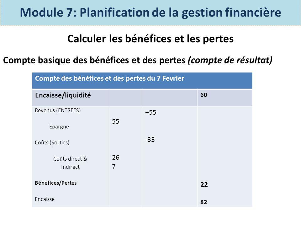 Calculer les bénéfices et les pertes Une méthode plus avancée pour calculer votre résultat consiste à lutilisation dune feuille de calcul Excel.