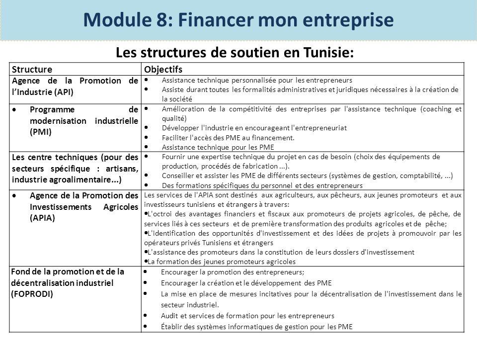 Les sources de financement en Tunisie Module 8: Financer mon entreprise Les sources de soutien financier peuvent être classés en trois types principalement: - Les mesures de financement incitatives liées au capital de démarrage - Les mesures de financement incitatives liées aux investissements - Et les incitations offrant des garanties de financement