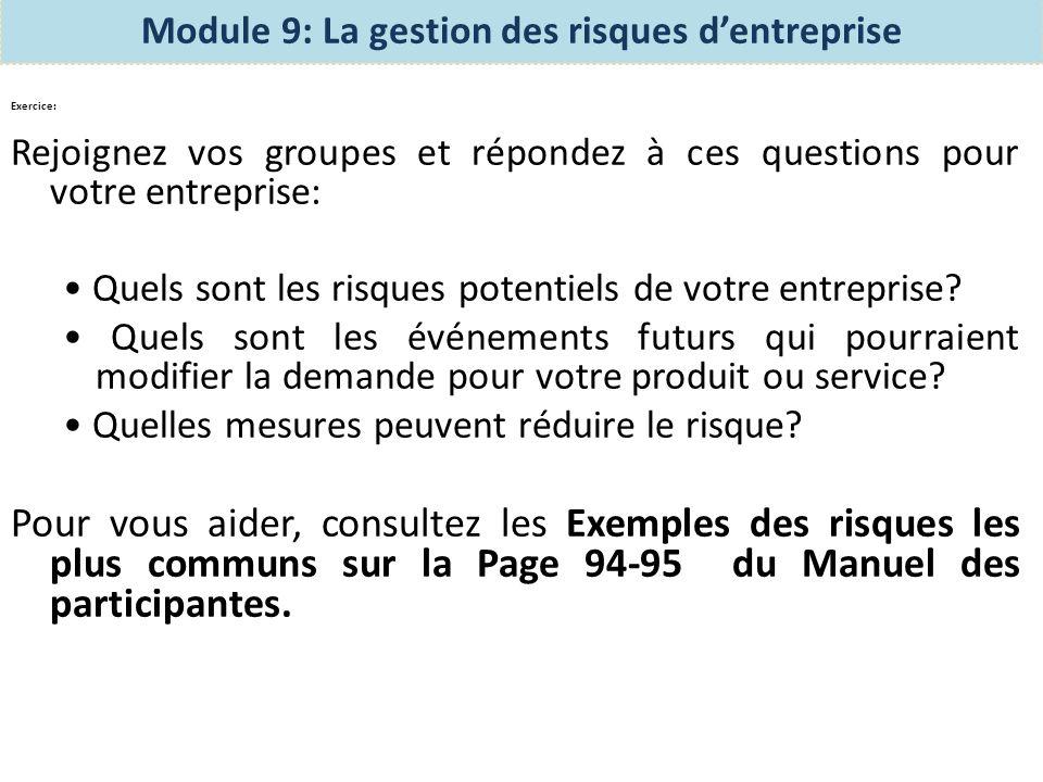 Créer mon entreprise: – Module 9 La gestion des risques dentreprise 1.Quels sont les risques opérationnels communs et comment les traiter.