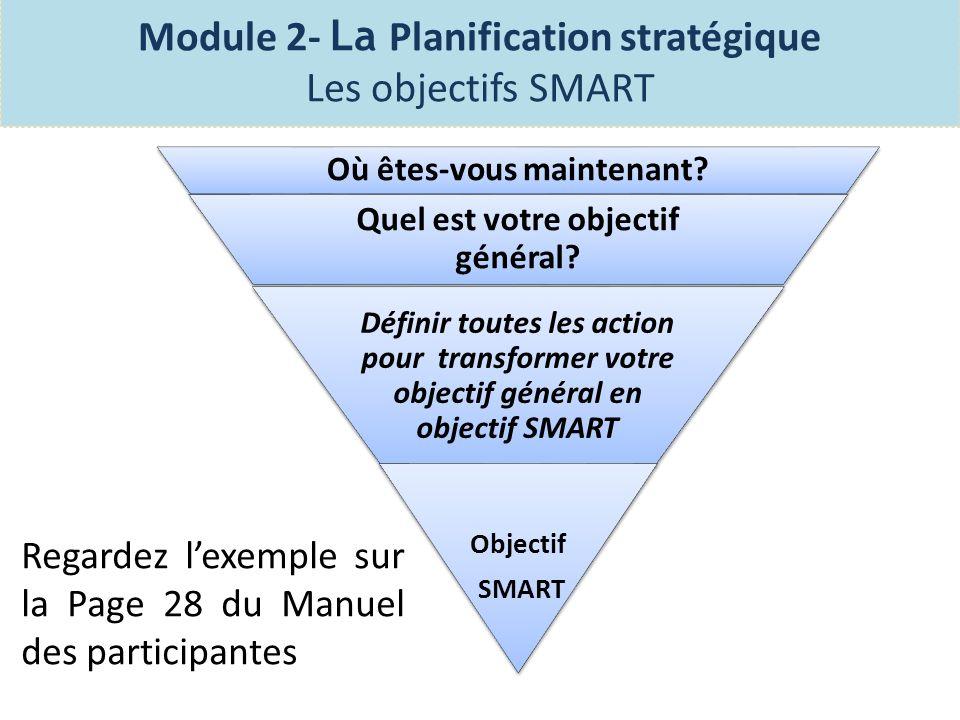 Exercice: Définissez vos objectifs d affaires SMART en utilisant le tableau sur la page 29 du manuel des participantes Module 2- La Planification stratégique Les objectifs SMART