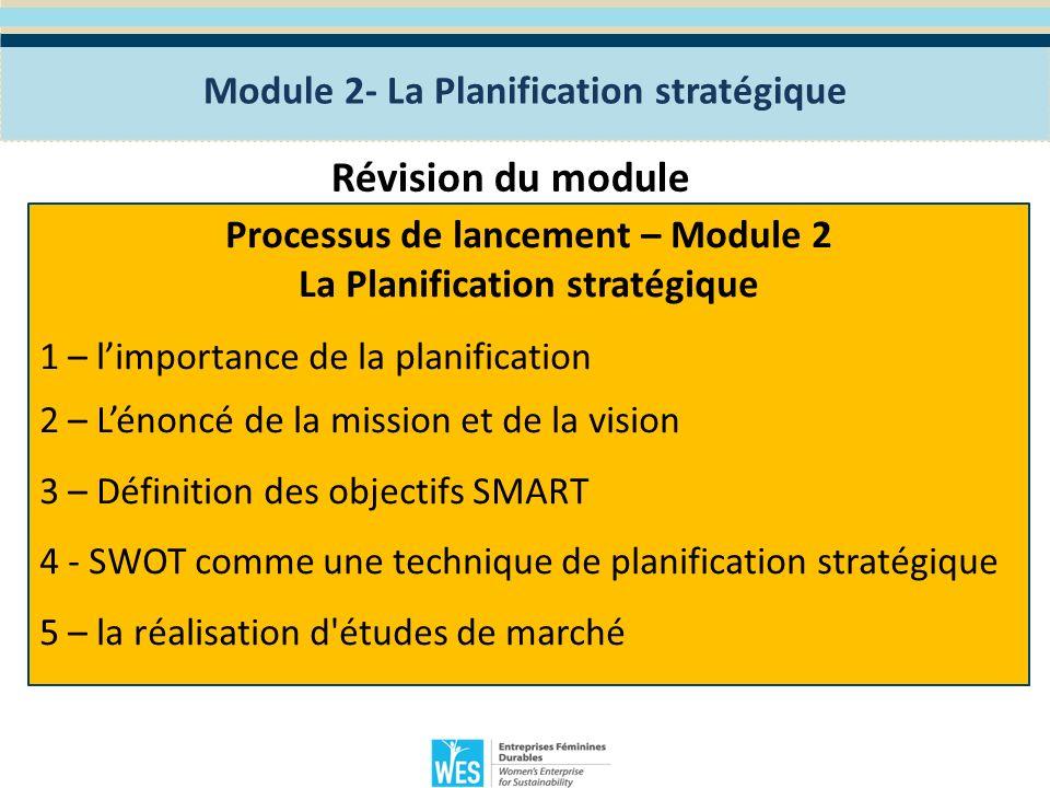 Planifier mon Entreprise Module 3- Mon Business Plan (Plan daffaires) Le programme WES de Formation en Entreprenariat