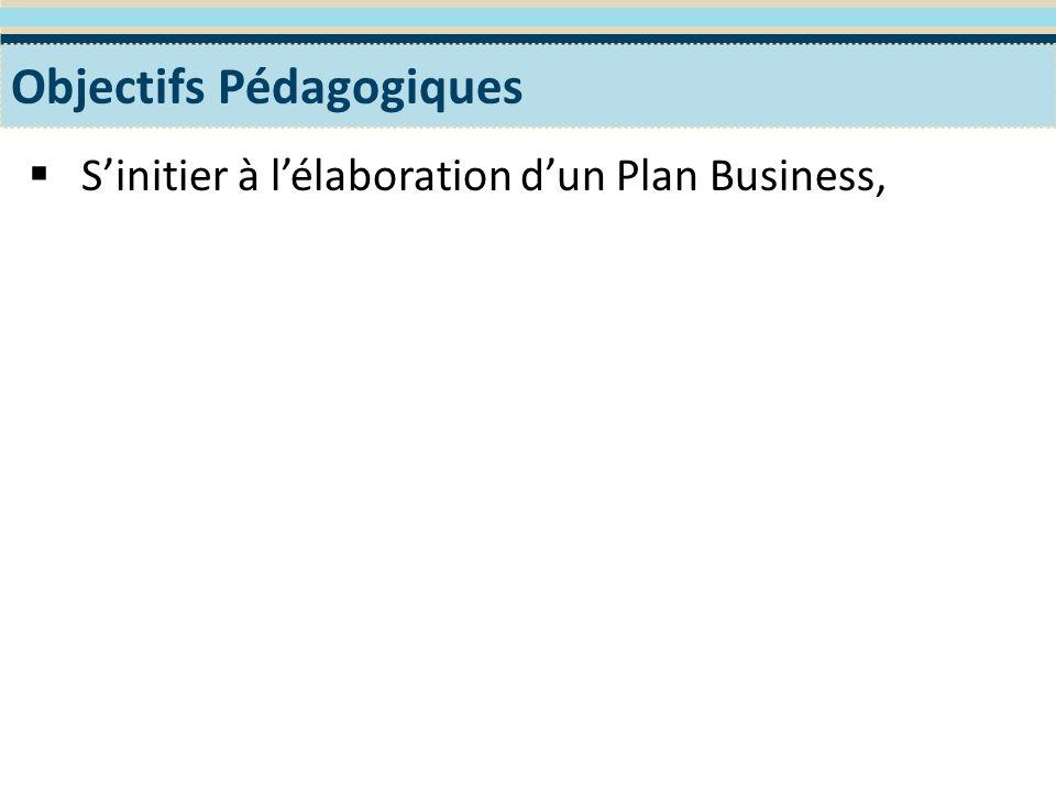 Outils de formation Manuel des participantes Modèle du Plan Business Guide pour lElaboration du Plan Business