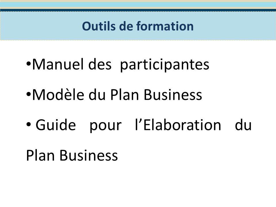 Le programme WES de Formation en Entreprenariat Plan de Formation: Module 3 Qu est-ce qu un business plan.
