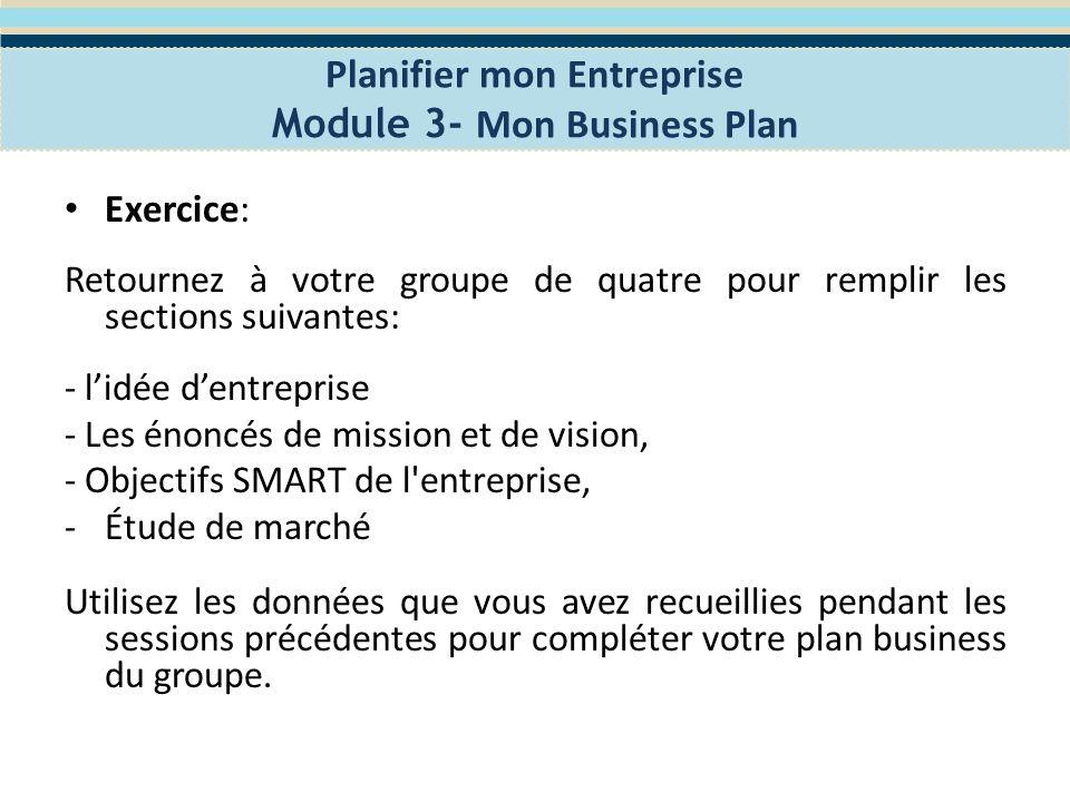 Processus de lancement – Module 3 Mon Business Plan 1.Qu est-ce qu un business plan.