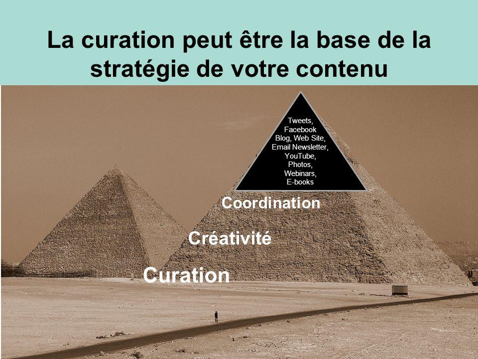 Curation Créativité Coordination Tweets, Facebook Blog, Web Site, Email Newsletter, YouTube, Photos, Webinars, E-books La curation peut être la base de la stratégie de votre contenu