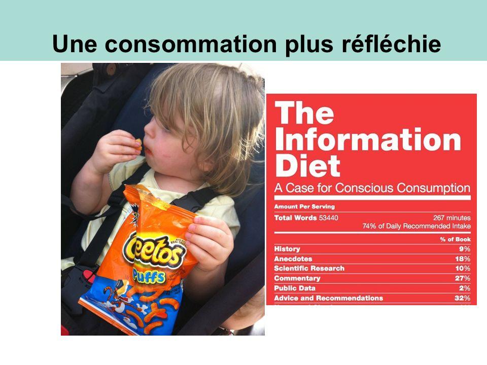 Une consommation plus réfléchie