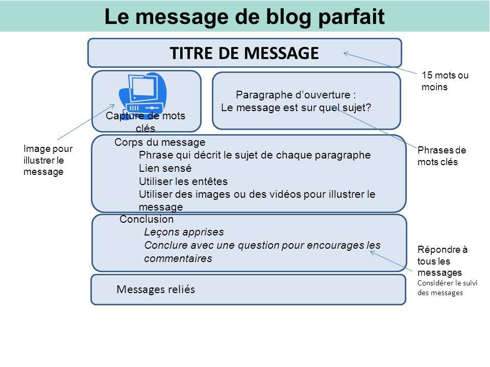The Perfect Blog Post TITRE DE MESSAGE Capture de mots clés Paragraphe douverture : Le message est sur quel sujet.