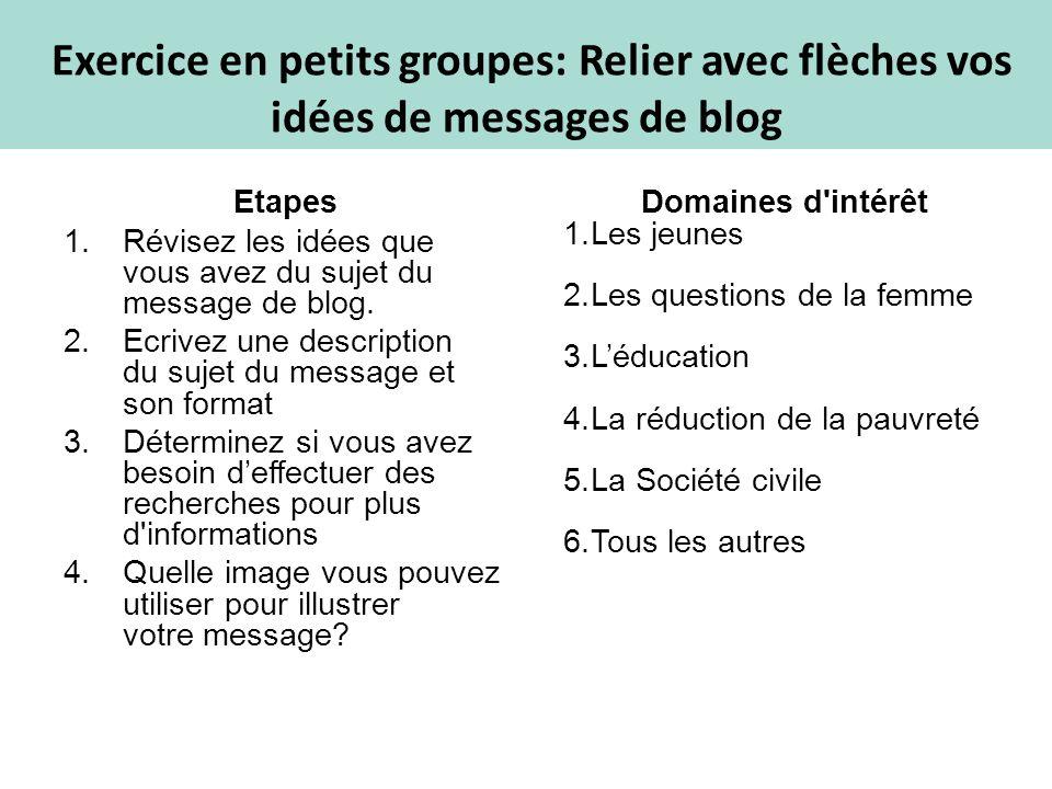 Etapes 1.Révisez les idées que vous avez du sujet du message de blog.