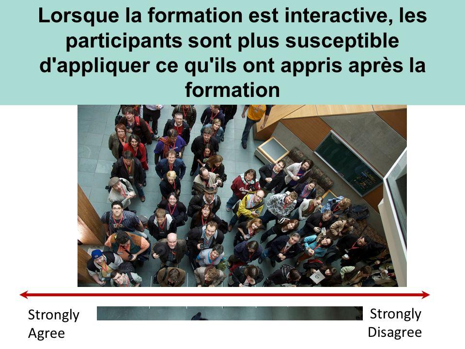 Lorsque la formation est interactive, les participants sont plus susceptible d'appliquer ce qu'ils ont appris après la formation Strongly Disagree Str