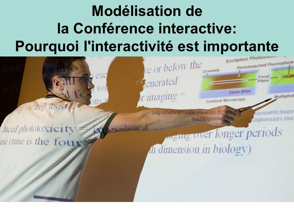 Modélisation de la Conférence interactive: Pourquoi l'interactivité est importante