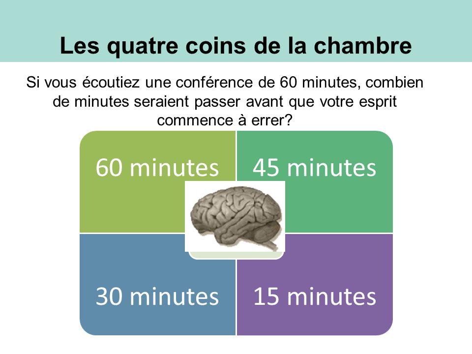 Les quatre coins de la chambre Si vous écoutiez une conférence de 60 minutes, combien de minutes seraient passer avant que votre esprit commence à err