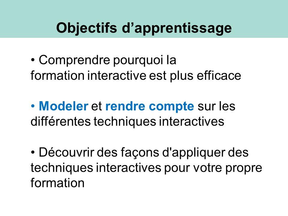 Objectifs dapprentissage Comprendre pourquoi la formation interactive est plus efficace Modeler et rendre compte sur les différentes techniques intera