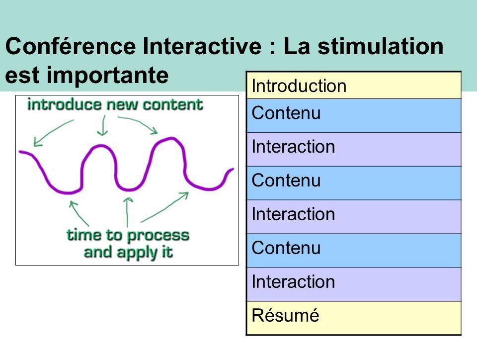Conférence Interactive : La stimulation est importante Introduction Contenu Interaction Contenu Interaction Contenu Interaction Résumé