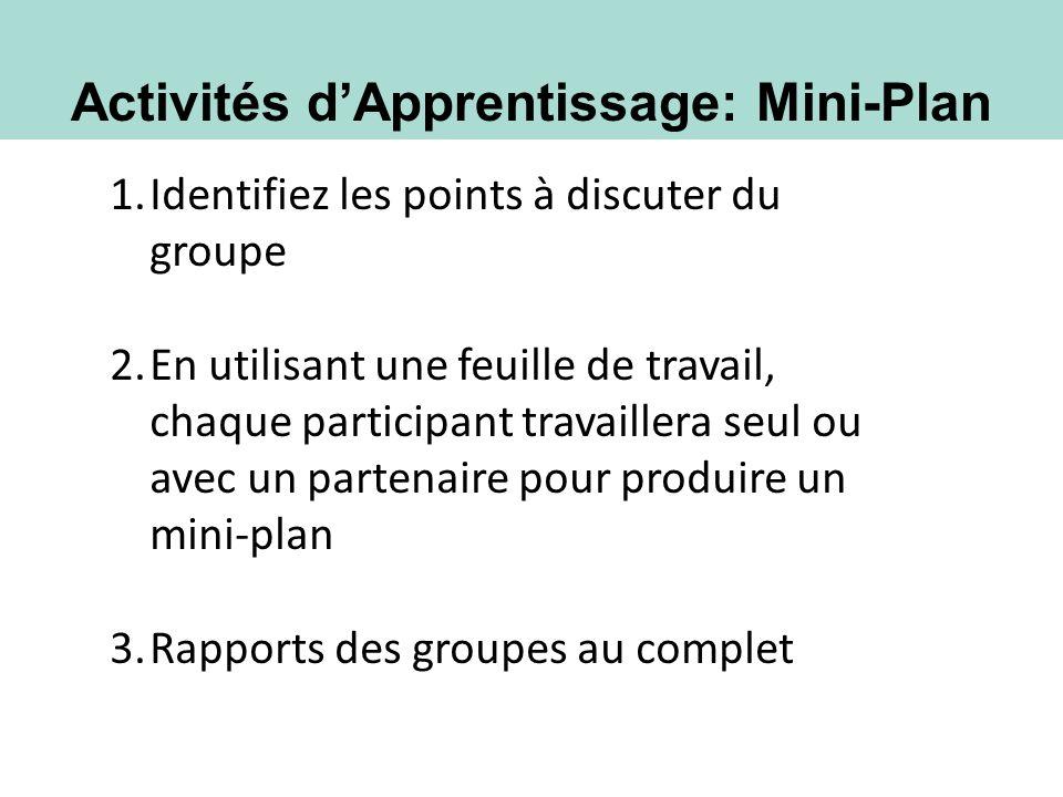 Activités dApprentissage: Mini-Plan 1.Identifiez les points à discuter du groupe 2.En utilisant une feuille de travail, chaque participant travaillera