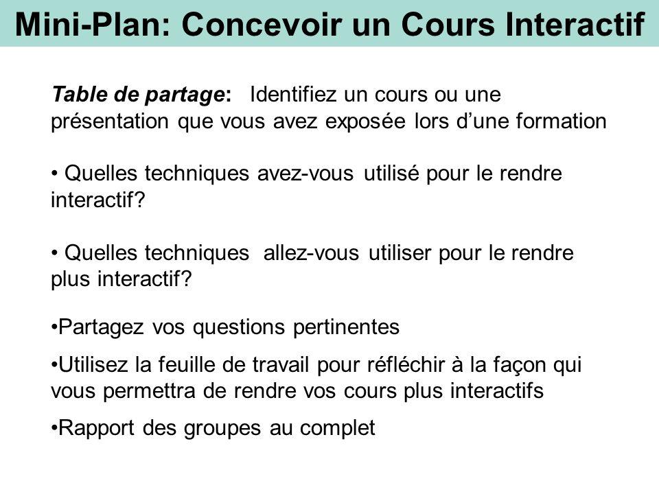 Mini-Plan: Concevoir un Cours Interactif Table de partage: Identifiez un cours ou une présentation que vous avez exposée lors dune formation Quelles t