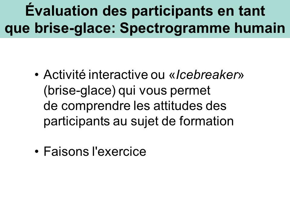 Évaluation des participants en tant que brise-glace: Spectrogramme humain Activité interactive ou «Icebreaker» (brise-glace) qui vous permet de compre