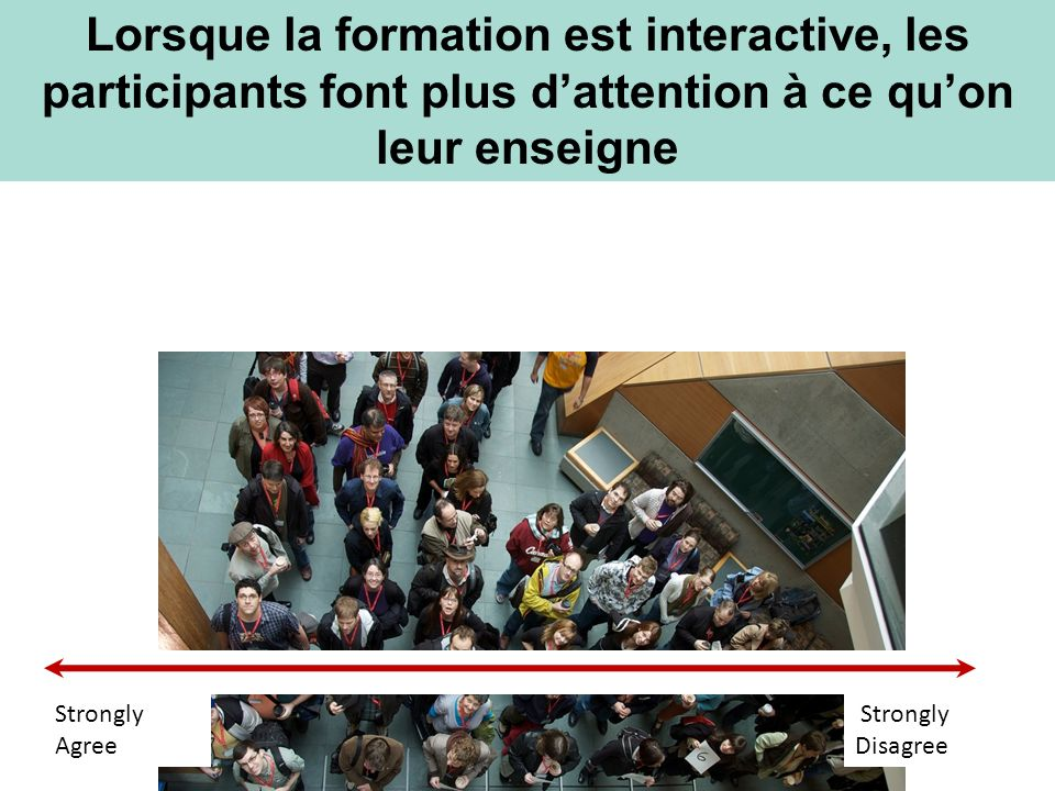 Conférence Interactive : La stimulation est importante Introduction Contenu Interaction Contenu Interaction Contenu Interaction Résumé