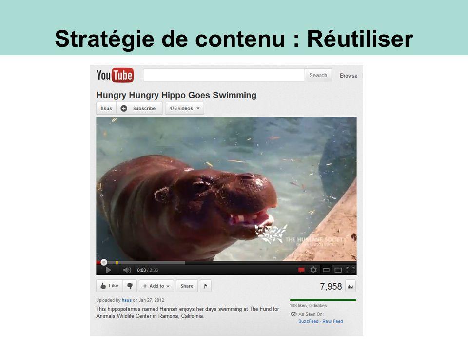 Stratégie de contenu : Réutiliser