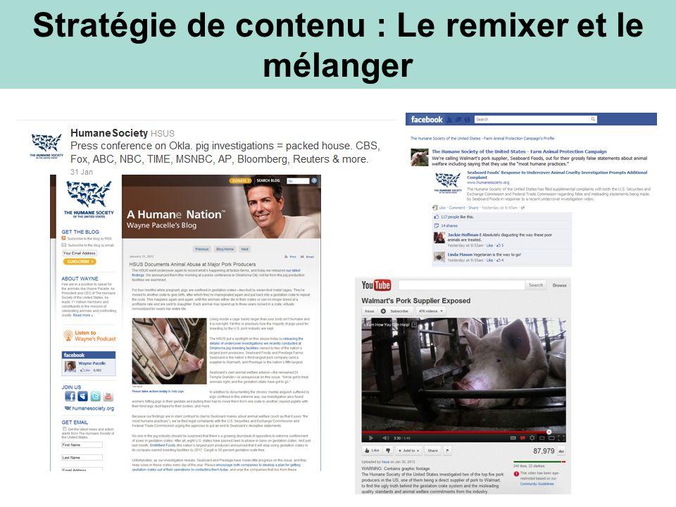 Stratégie de contenu : Le remixer et le mélanger