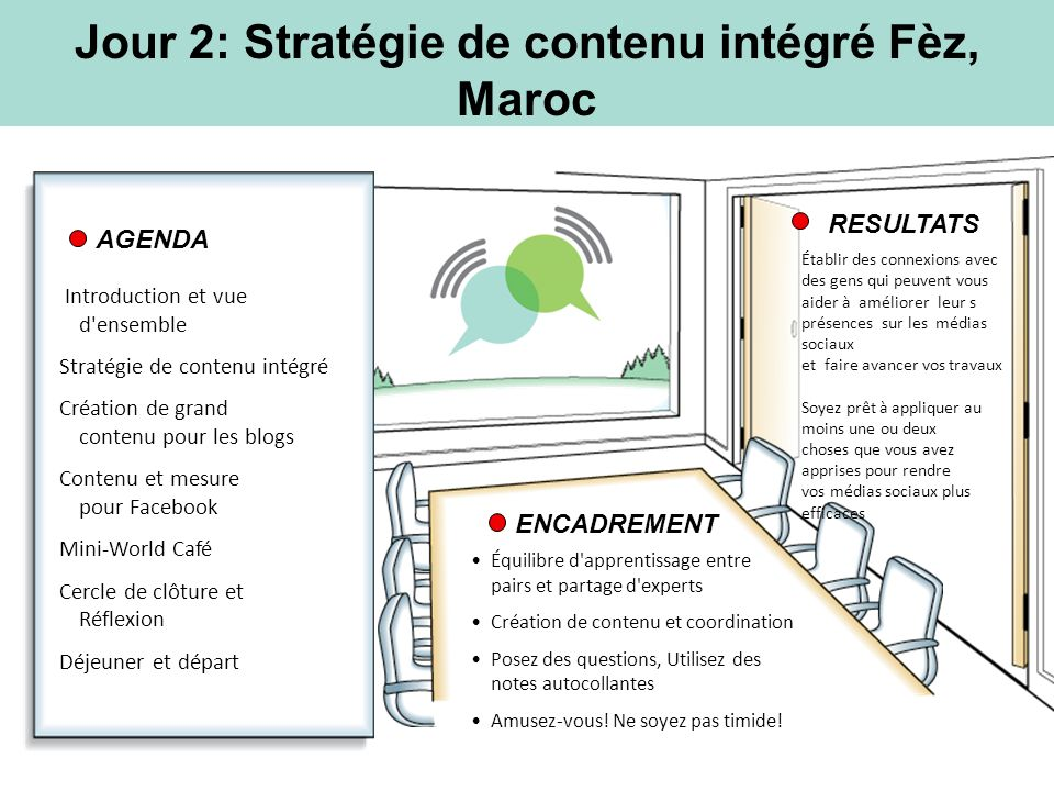 AGENDA RESULTATS Équilibre d apprentissage entre pairs et partage d experts Création de contenu et coordination Posez des questions, Utilisez des notes autocollantes Amusez-vous.