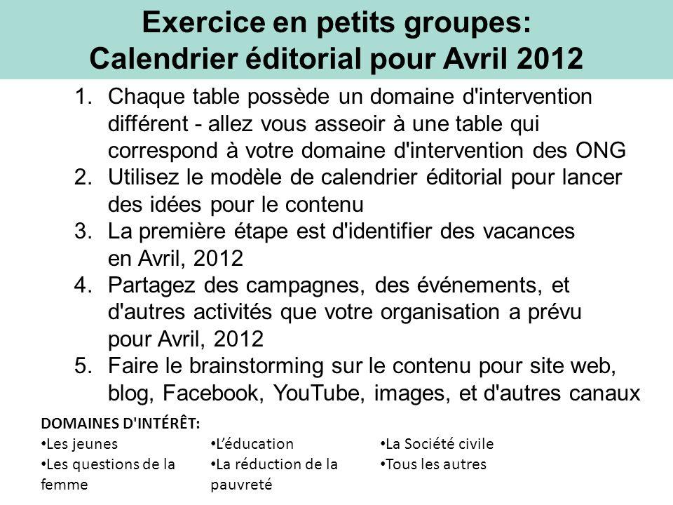 Exercice en petits groupes: Calendrier éditorial pour Avril 2012 1.Chaque table possède un domaine d intervention différent - allez vous asseoir à une table qui correspond à votre domaine d intervention des ONG 2.Utilisez le modèle de calendrier éditorial pour lancer des idées pour le contenu 3.La première étape est d identifier des vacances en Avril, 2012 4.Partagez des campagnes, des événements, et d autres activités que votre organisation a prévu pour Avril, 2012 5.Faire le brainstorming sur le contenu pour site web, blog, Facebook, YouTube, images, et d autres canaux DOMAINES D INTÉRÊT: Les jeunes Les questions de la femme Léducation La réduction de la pauvreté La Société civile Tous les autres