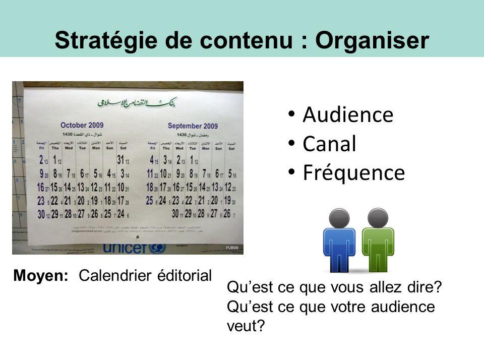 Stratégie de contenu : Organiser Audience Canal Fréquence Moyen: Calendrier éditorial Quest ce que vous allez dire.