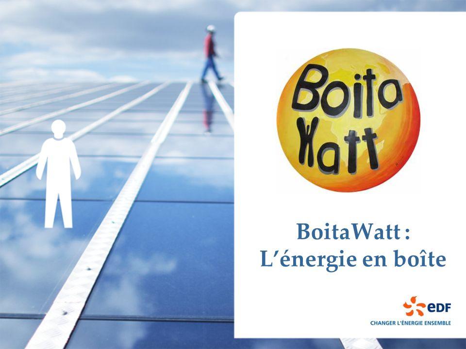 2 - Boitawatt - L énergie en boîte - 1er septembre 2009 BoitaWatt, ça sert à quoi .
