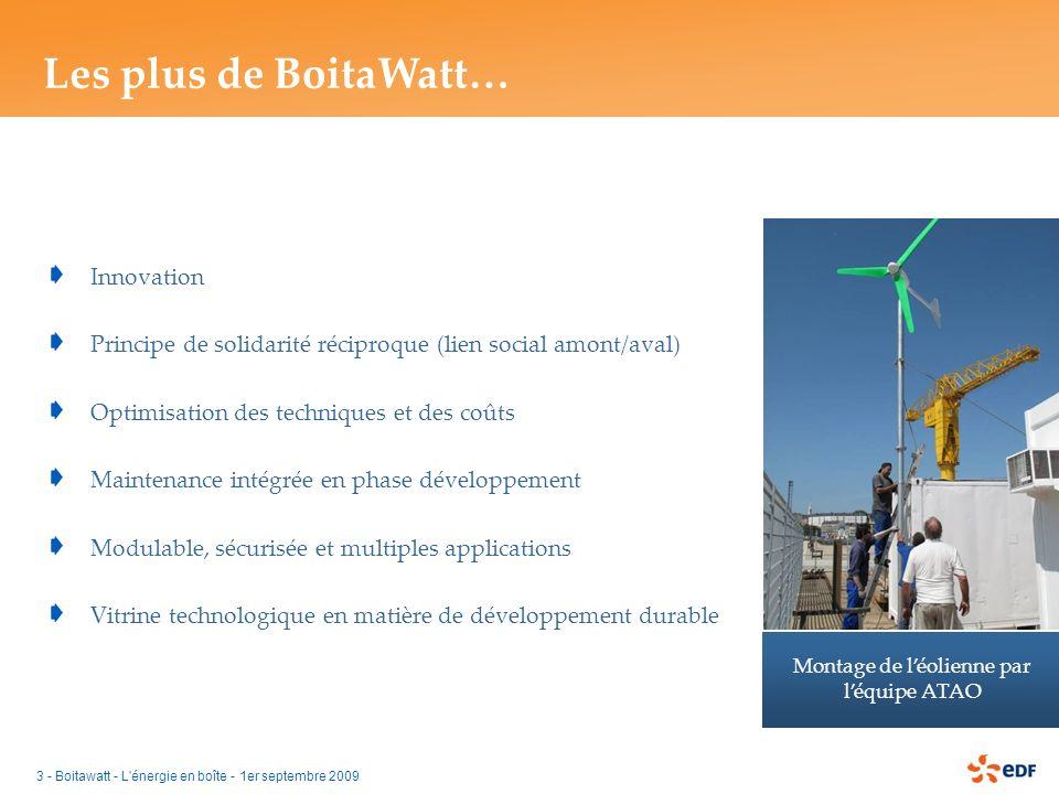 3 - Boitawatt - L énergie en boîte - 1er septembre 2009 Innovation Principe de solidarité réciproque (lien social amont/aval) Optimisation des techniques et des coûts Maintenance intégrée en phase développement Modulable, sécurisée et multiples applications Vitrine technologique en matière de développement durable Les plus de BoitaWatt… Montage de léolienne par léquipe ATAO