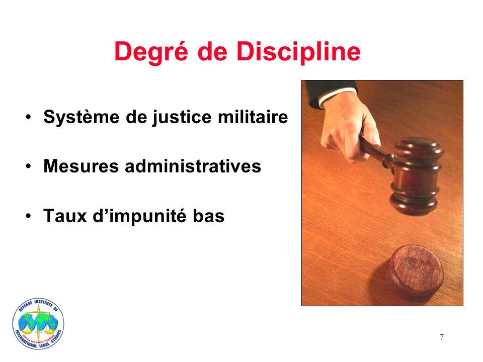 7 Degré de Discipline Système de justice militaire Mesures administratives Taux dimpunité bas Rate