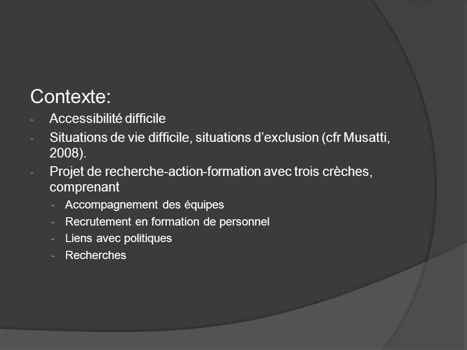 Contexte: - Accessibilité difficile - Situations de vie difficile, situations dexclusion (cfr Musatti, 2008). - Projet de recherche-action-formation a