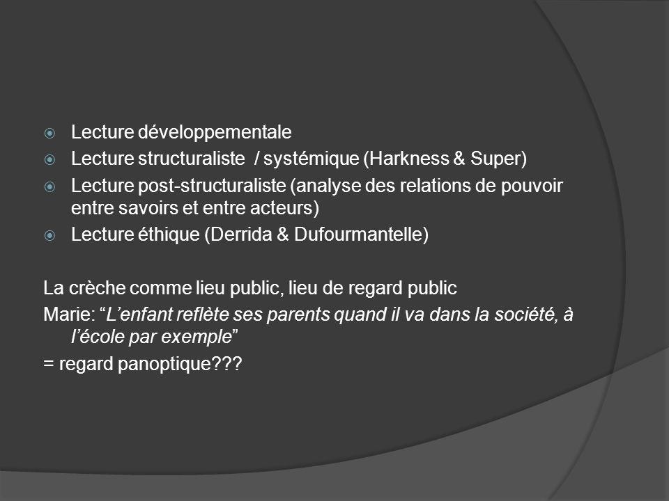 Lecture développementale Lecture structuraliste / systémique (Harkness & Super) Lecture post-structuraliste (analyse des relations de pouvoir entre sa