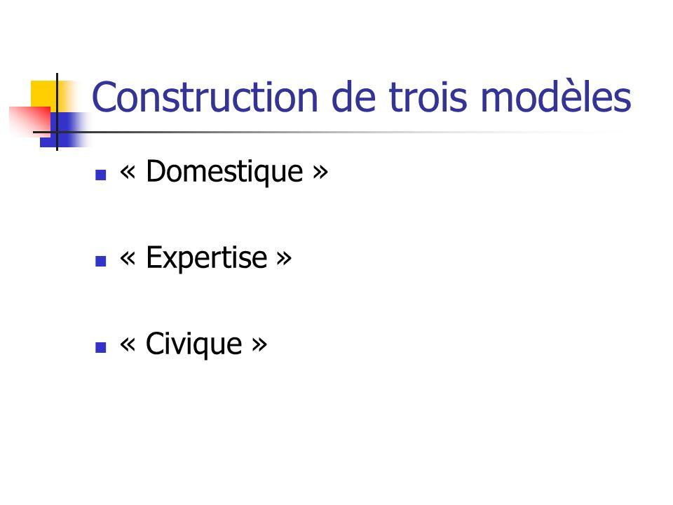 Construction de trois modèles « Domestique » « Expertise » « Civique »