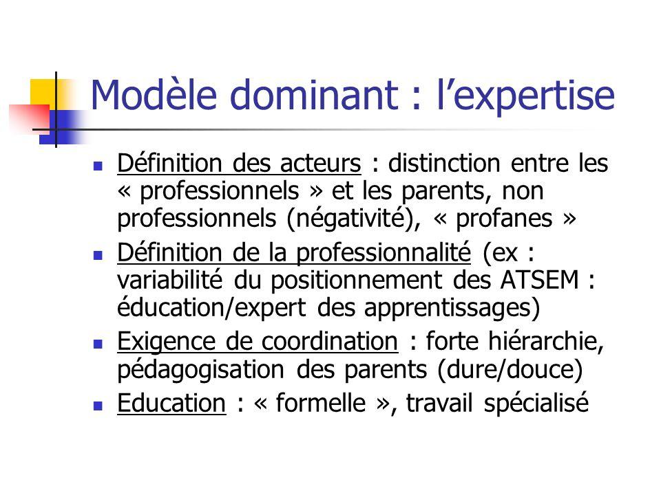 Modèle dominant : lexpertise Définition des acteurs : distinction entre les « professionnels » et les parents, non professionnels (négativité), « prof