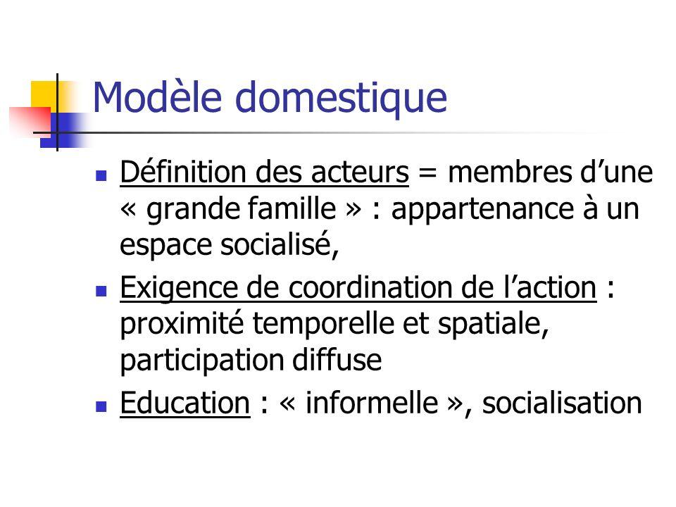 Modèle domestique Définition des acteurs = membres dune « grande famille » : appartenance à un espace socialisé, Exigence de coordination de laction :