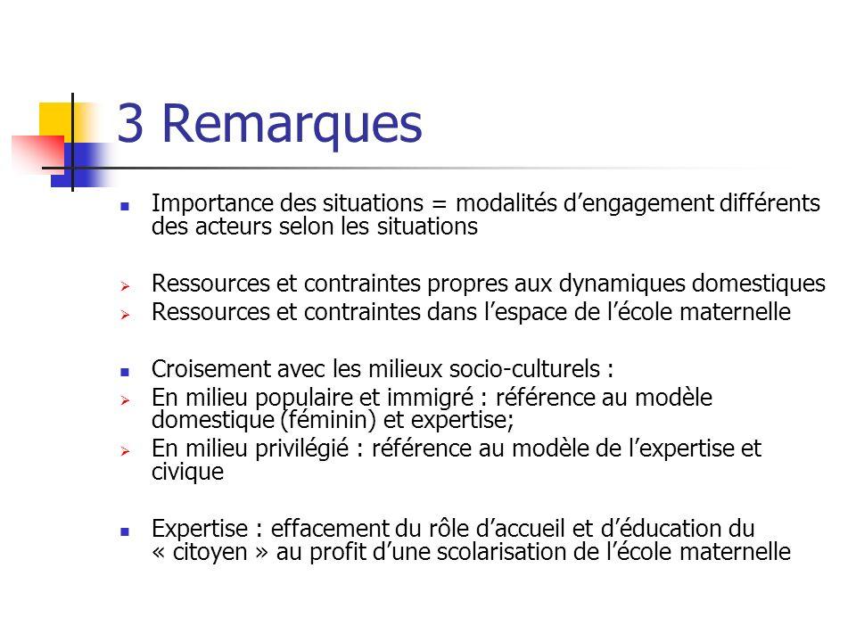 3 Remarques Importance des situations = modalités dengagement différents des acteurs selon les situations Ressources et contraintes propres aux dynami