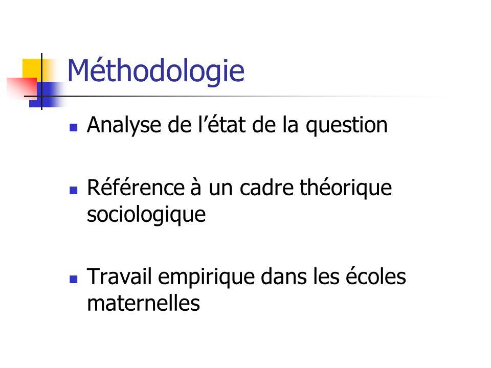 Méthodologie Analyse de létat de la question Référence à un cadre théorique sociologique Travail empirique dans les écoles maternelles