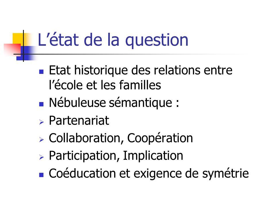 Létat de la question Etat historique des relations entre lécole et les familles Nébuleuse sémantique : Partenariat Collaboration, Coopération Particip