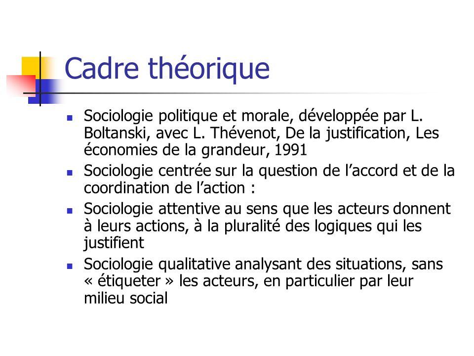 Cadre théorique Sociologie politique et morale, développée par L. Boltanski, avec L. Thévenot, De la justification, Les économies de la grandeur, 1991