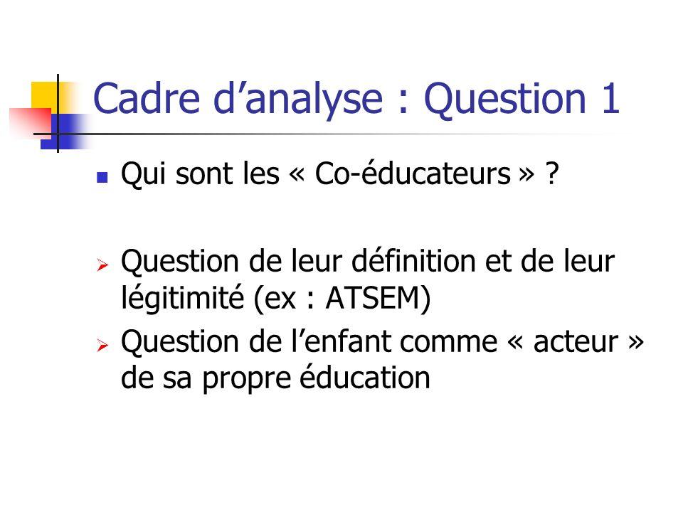 Cadre danalyse : Question 1 Qui sont les « Co-éducateurs » ? Question de leur définition et de leur légitimité (ex : ATSEM) Question de lenfant comme