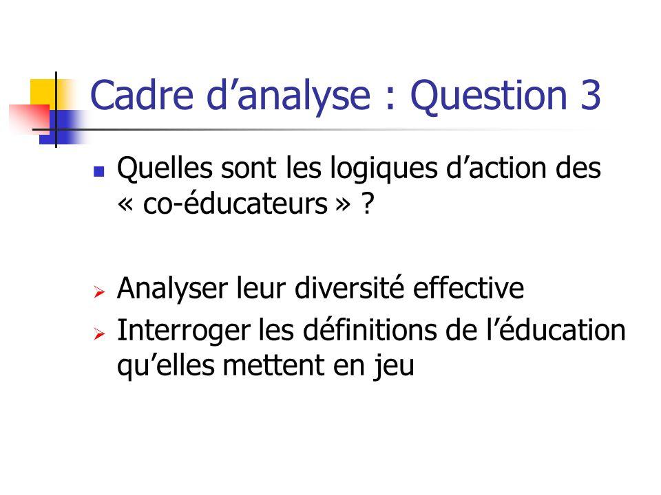 Cadre danalyse : Question 3 Quelles sont les logiques daction des « co-éducateurs » ? Analyser leur diversité effective Interroger les définitions de