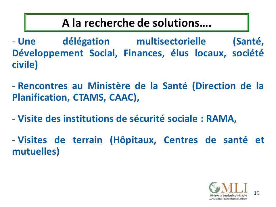 10 A la recherche de solutions…. - Une délégation multisectorielle (Santé, Développement Social, Finances, élus locaux, société civile) - Rencontres a